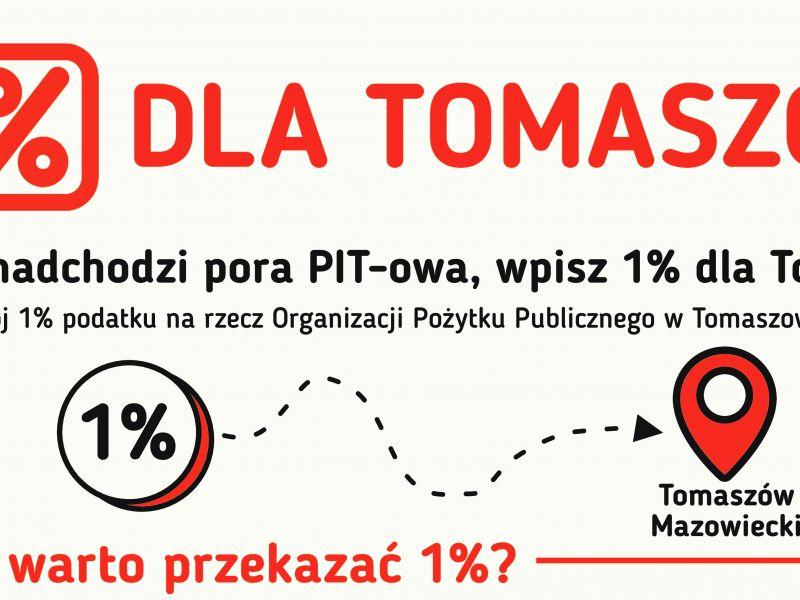 Przekaż 1% podatku organizacjom pożytku publicznego z naszego miasta
