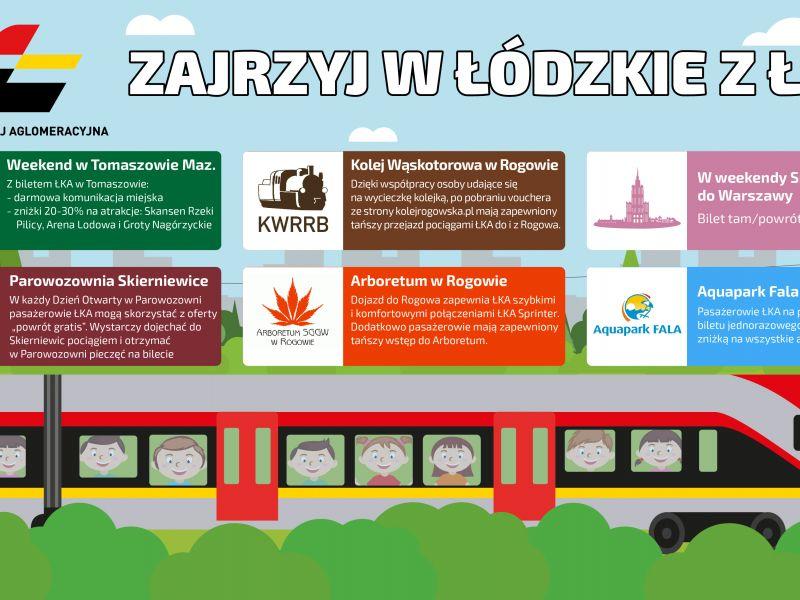"""W wakacje """"Zajrzyj w Łódzkie z ŁKA"""" ‒ zaprasza też Tomaszów Mazowiecki"""