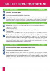 Tomaszowski Budżet Obywatelski. Głosowanie do 17 czerwca